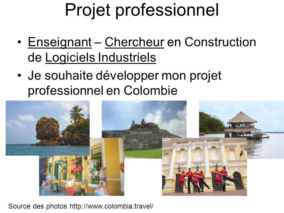 Projet professionnel Enseignant – Chercheur en Construction de Logiciels Industriels. Je souhaite développer mon projet professionnel en Colombie.