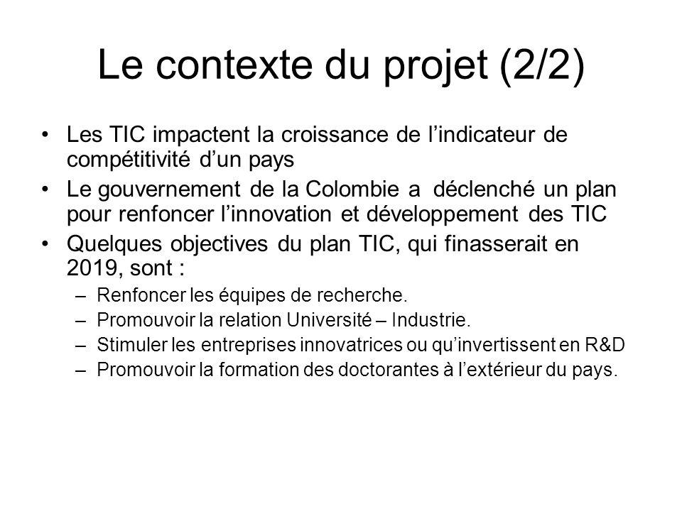Le contexte du projet (2/2)