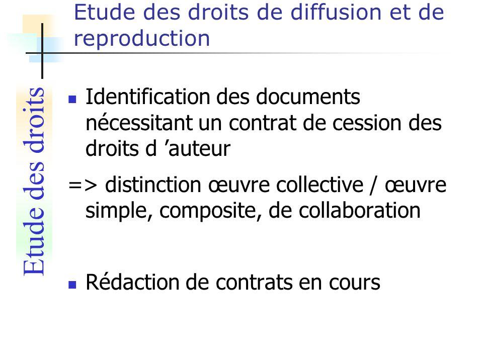 Etude des droits de diffusion et de reproduction