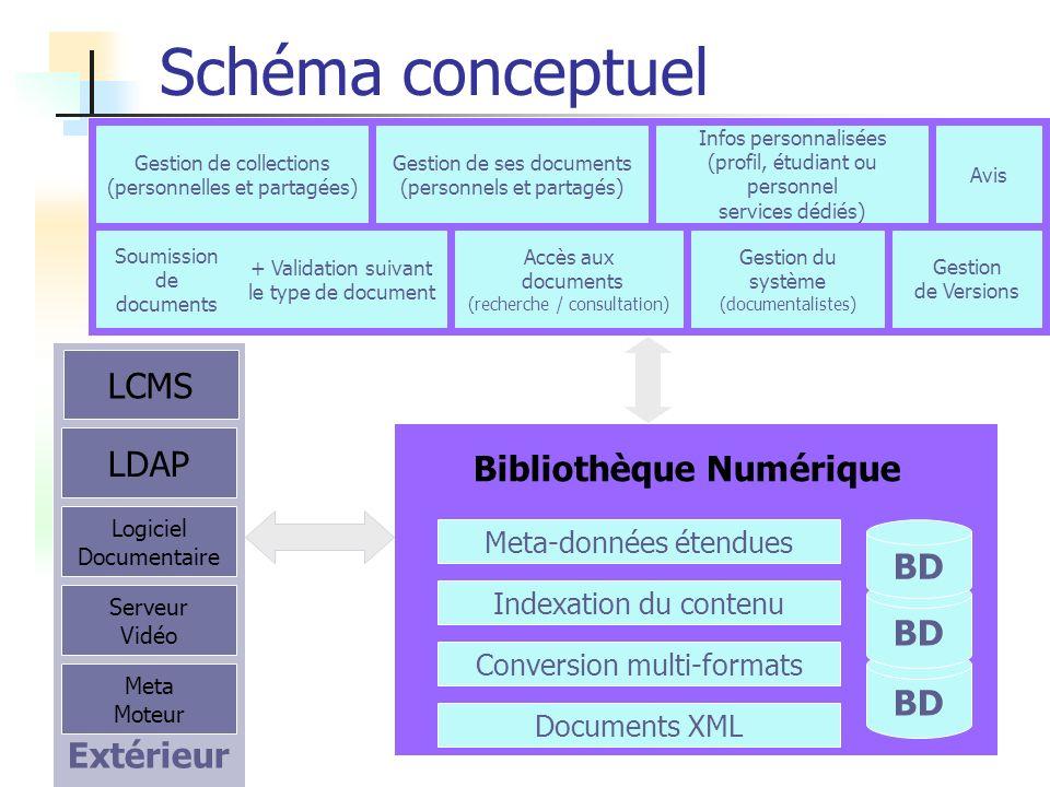 Bibliothèque Numérique