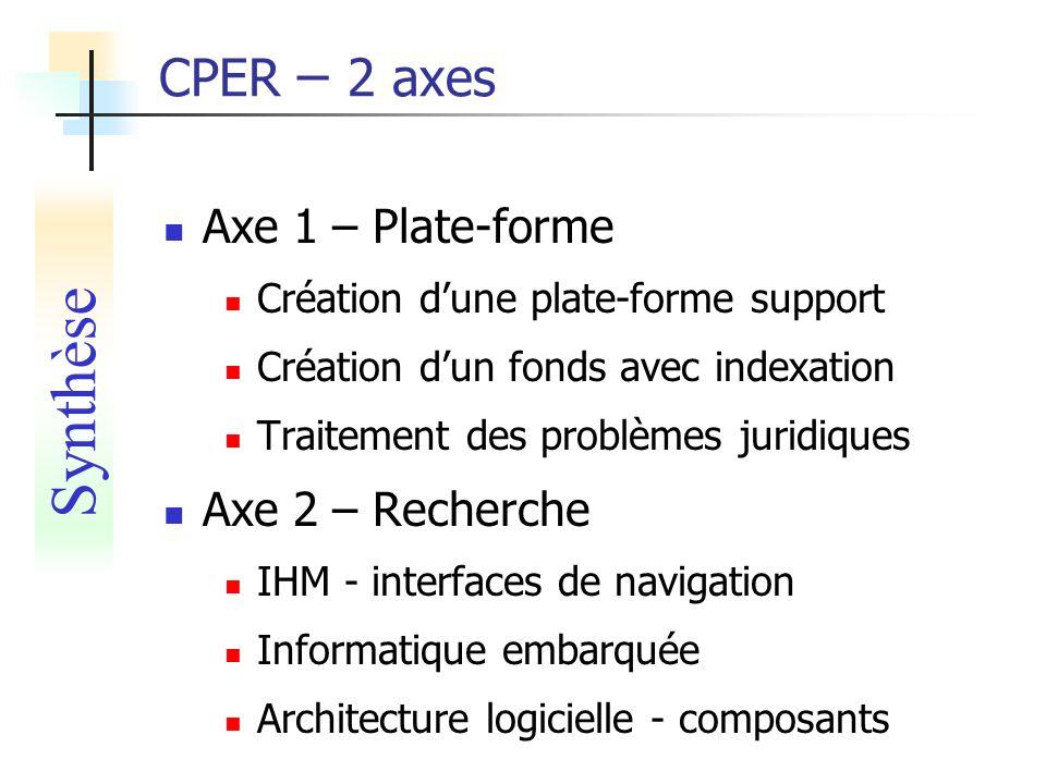 Synthèse CPER – 2 axes Axe 1 – Plate-forme Axe 2 – Recherche