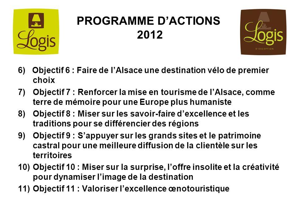 PROGRAMME D'ACTIONS 2012 6) Objectif 6 : Faire de l'Alsace une destination vélo de premier choix.