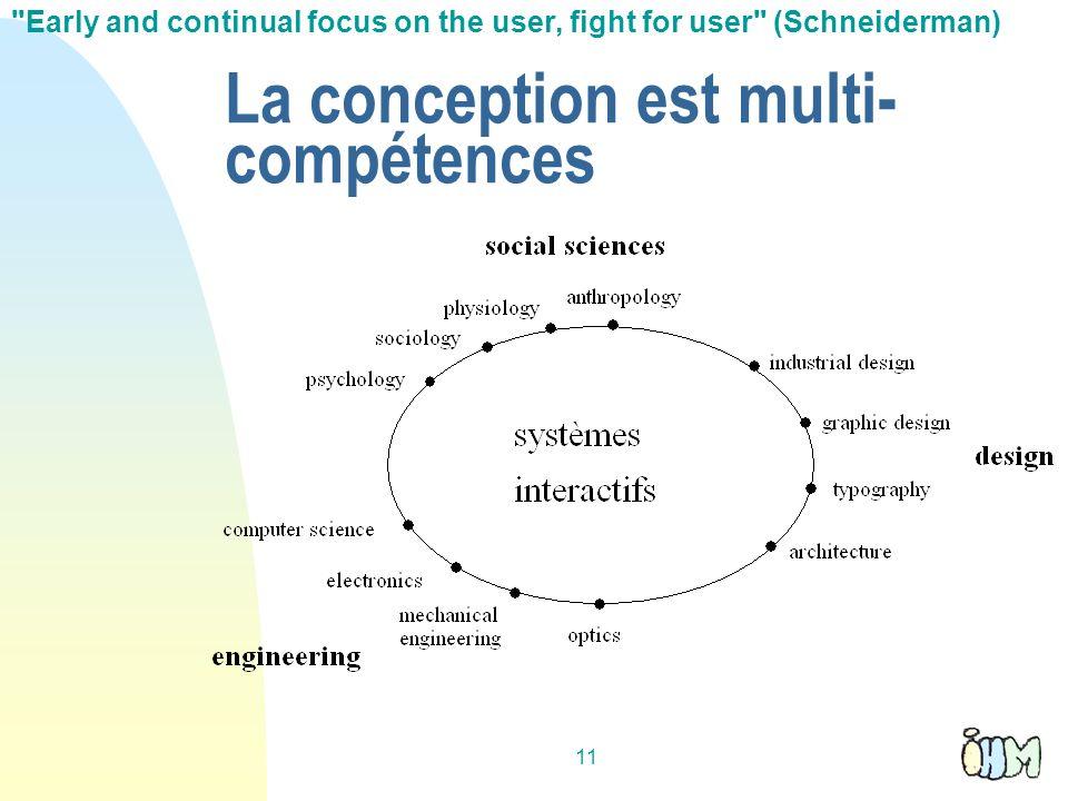 La conception est multi-compétences
