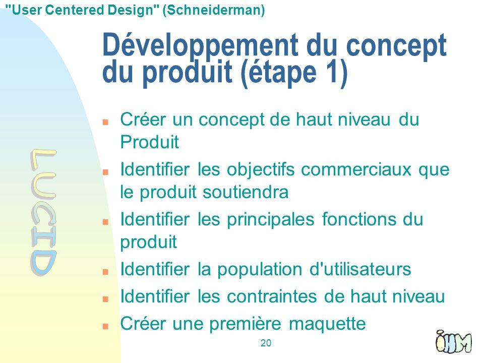 Développement du concept du produit (étape 1)