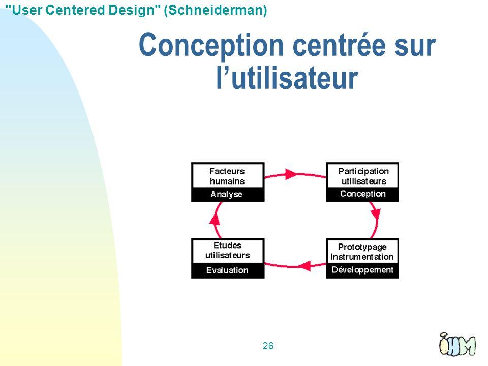 Conception centrée sur l'utilisateur