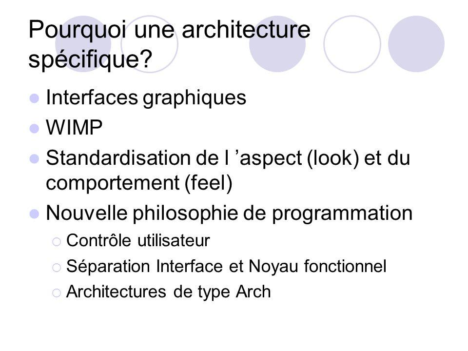 Pourquoi une architecture spécifique