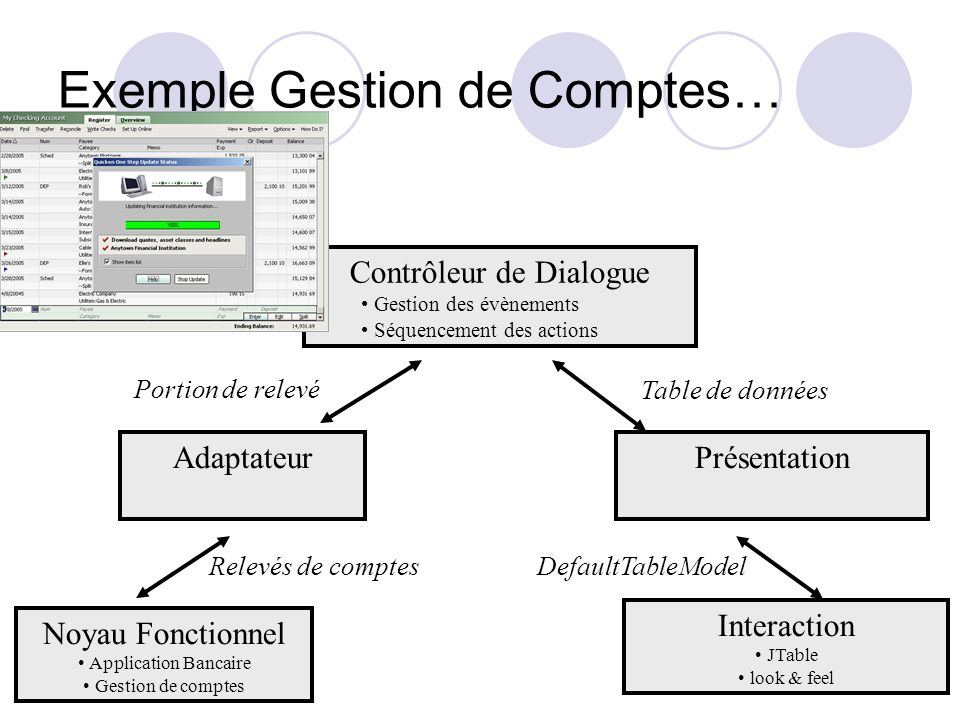 Exemple Gestion de Comptes…