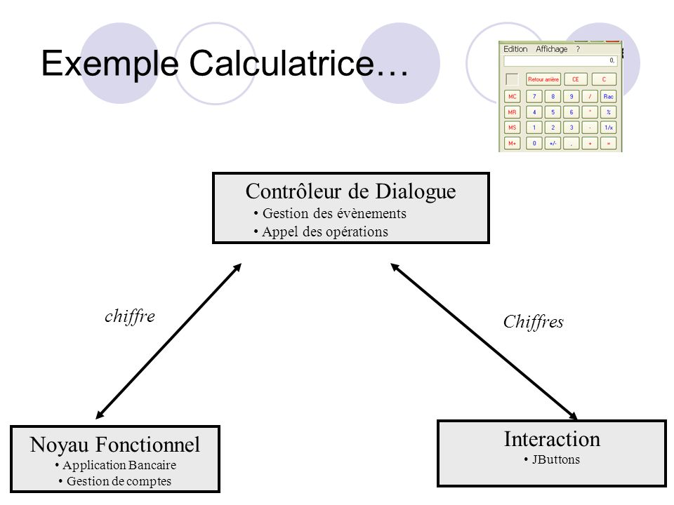 Exemple Calculatrice…