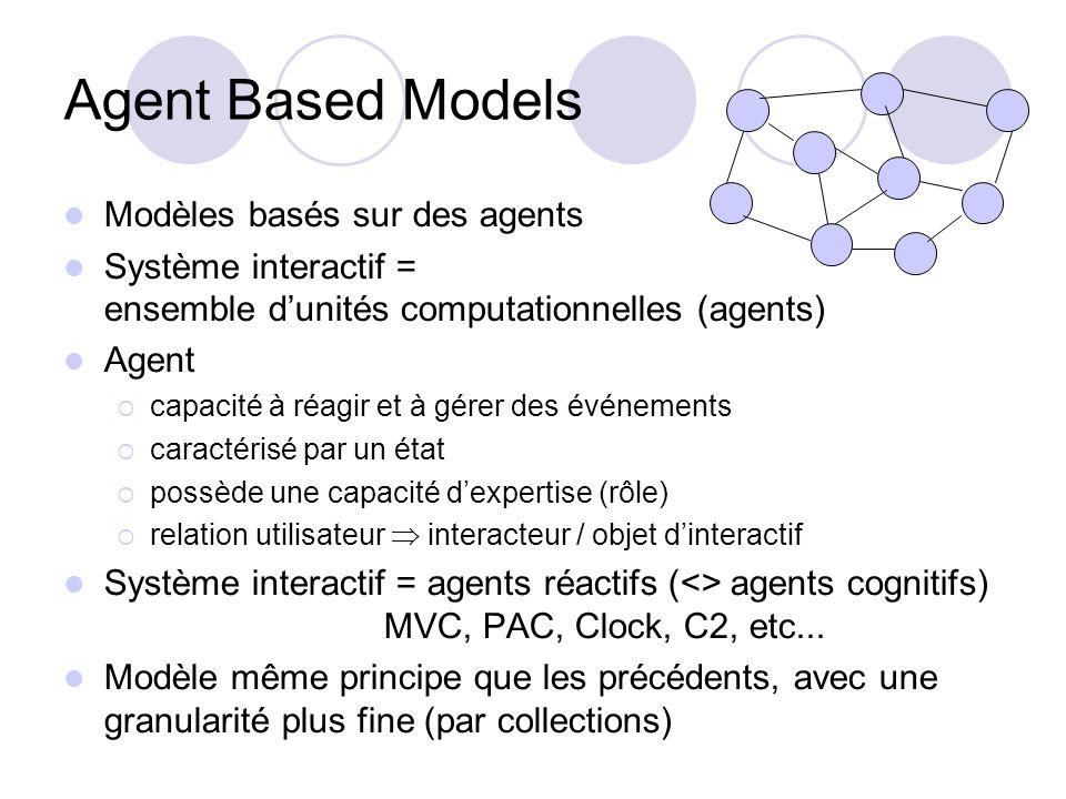 Agent Based Models Modèles basés sur des agents