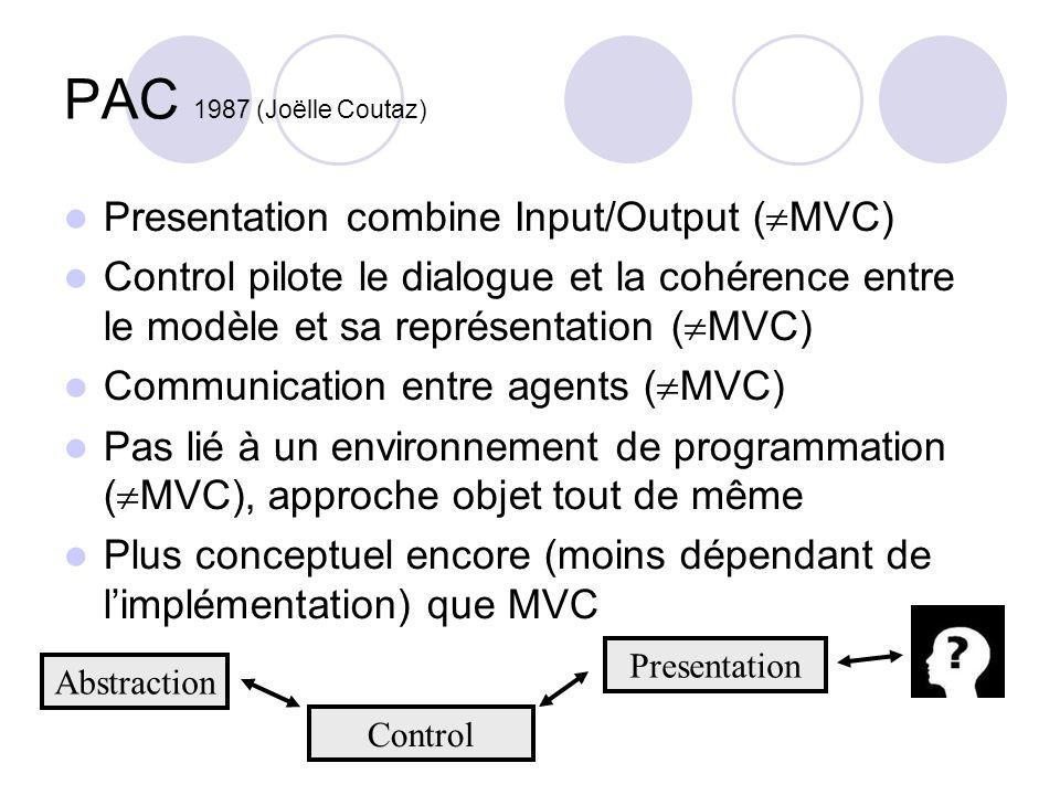 PAC 1987 (Joëlle Coutaz) Presentation combine Input/Output (MVC)