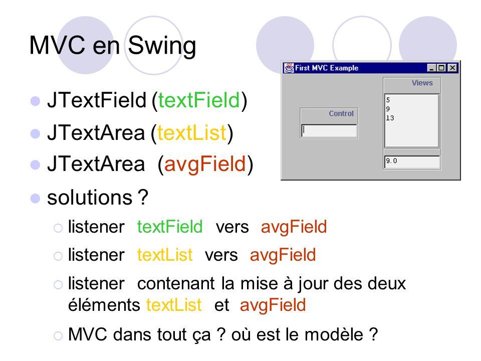 MVC en Swing JTextField (textField) JTextArea (textList)