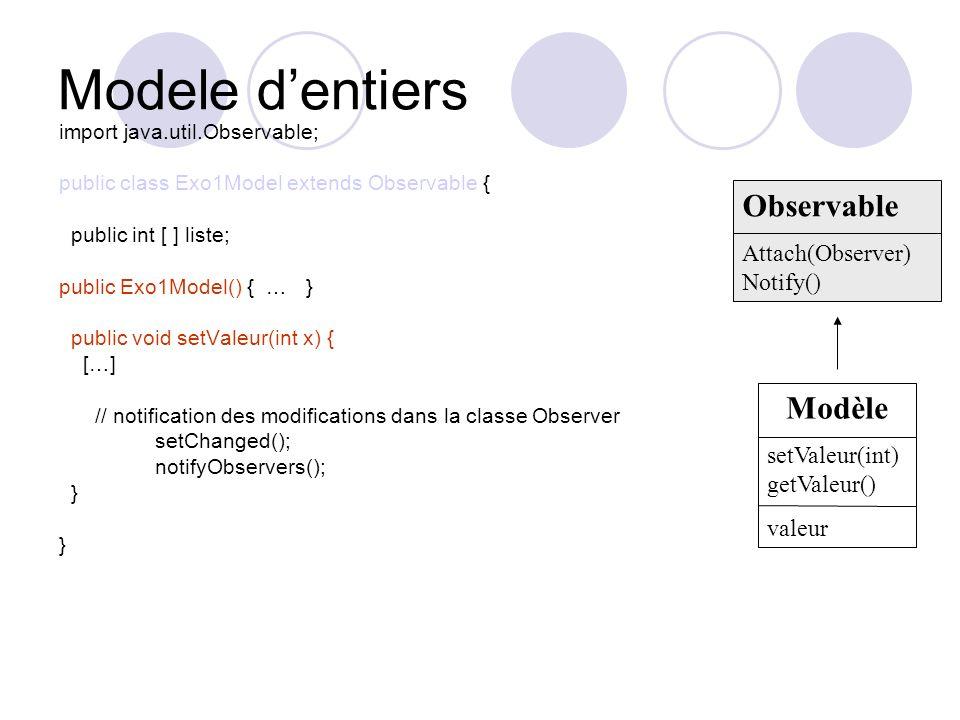 Modele d'entiers Observable Modèle Attach(Observer) Notify()