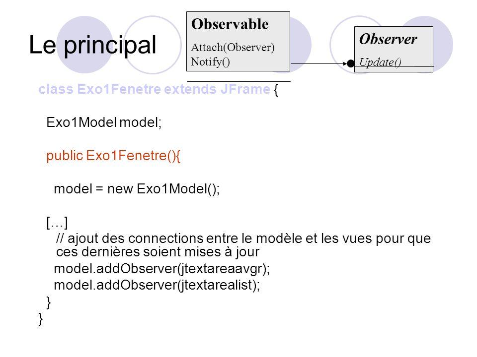 Le principal Observable Observer class Exo1Fenetre extends JFrame {