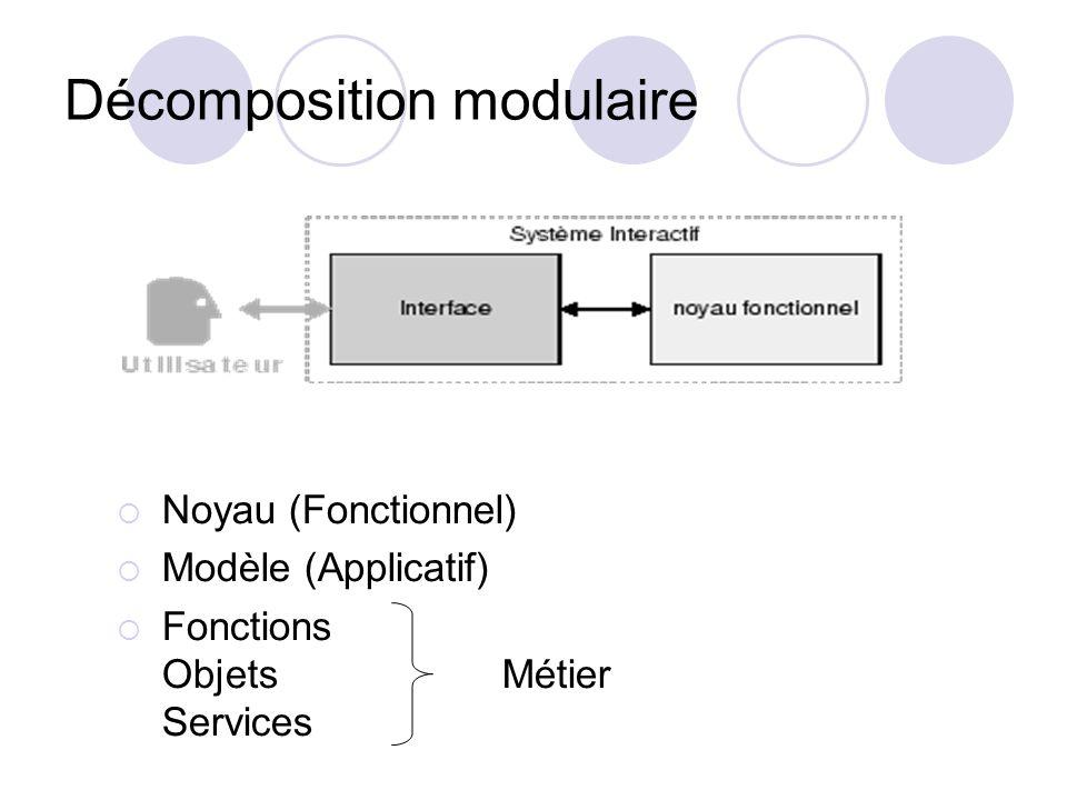 Décomposition modulaire