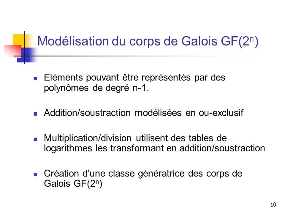 Modélisation du corps de Galois GF(2n)