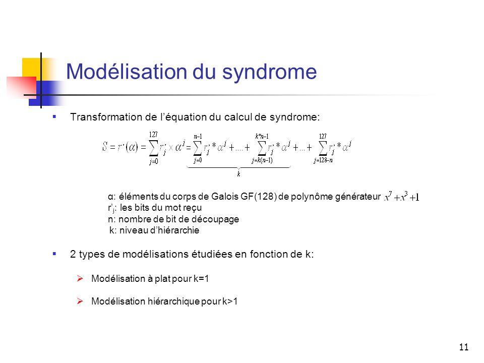 Modélisation du syndrome