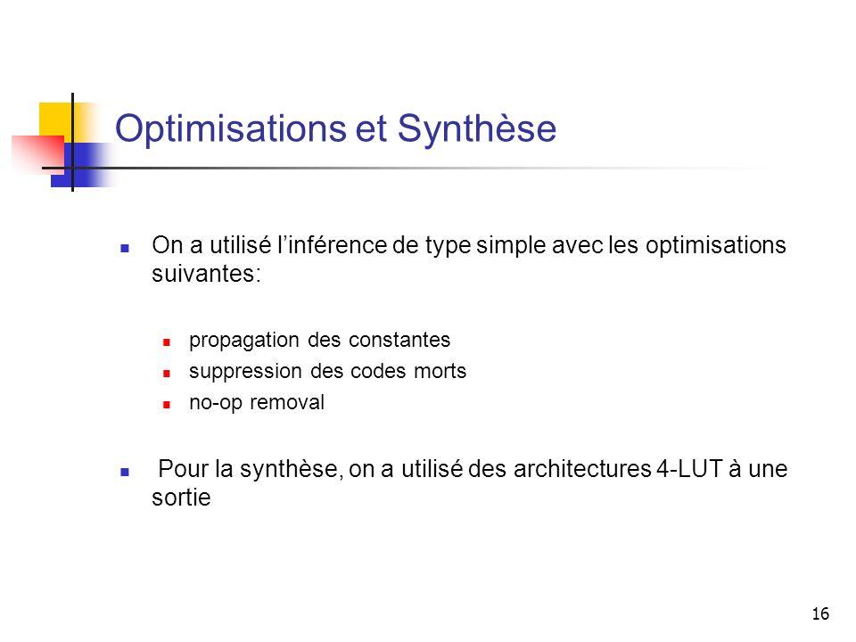 Optimisations et Synthèse