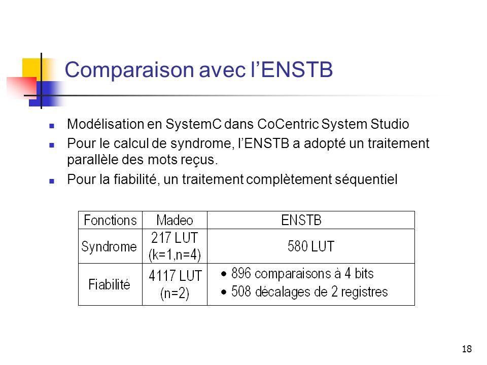 Comparaison avec l'ENSTB
