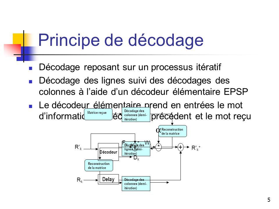 Principe de décodage Décodage reposant sur un processus itératif