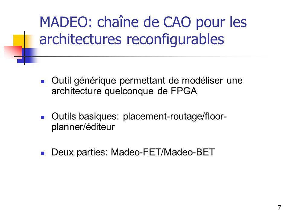 MADEO: chaîne de CAO pour les architectures reconfigurables
