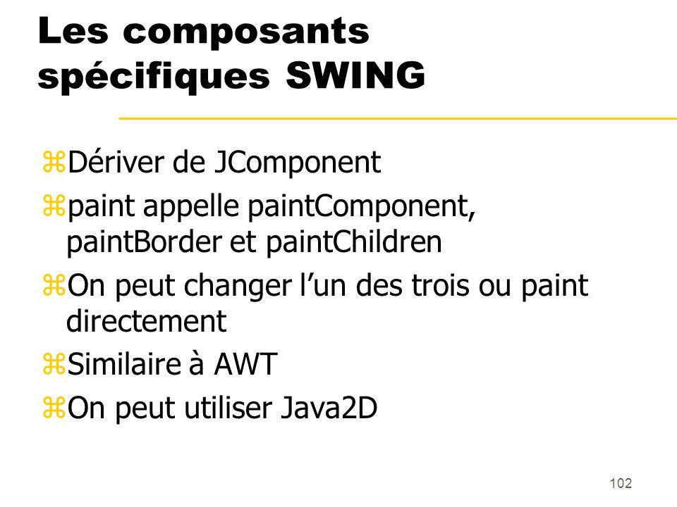 Les composants spécifiques SWING