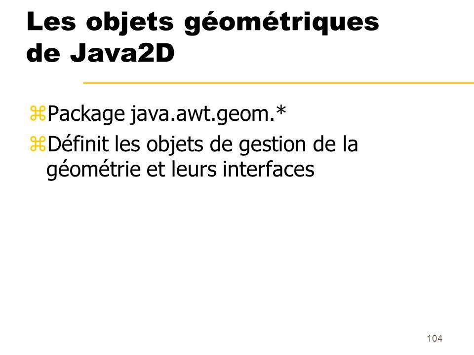 Les objets géométriques de Java2D