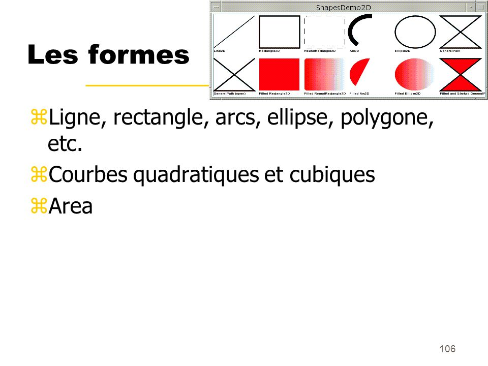Les formes Ligne, rectangle, arcs, ellipse, polygone, etc.