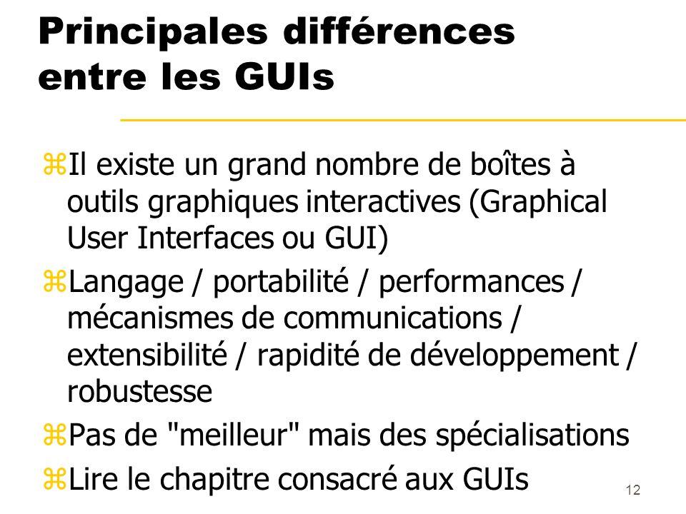 Principales différences entre les GUIs