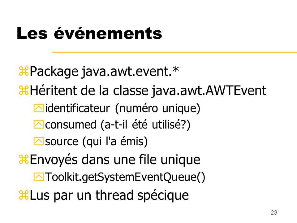 Les événements Package java.awt.event.*