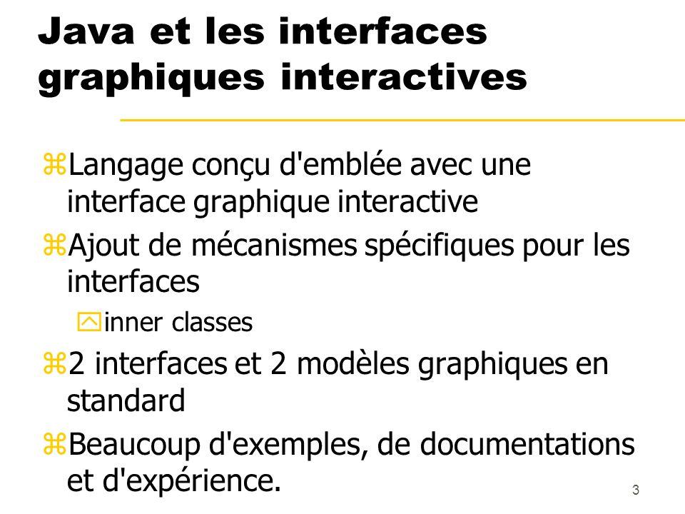 Java et les interfaces graphiques interactives