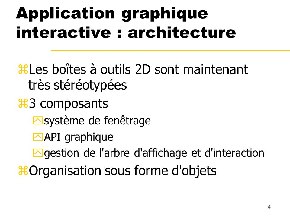 Application graphique interactive : architecture