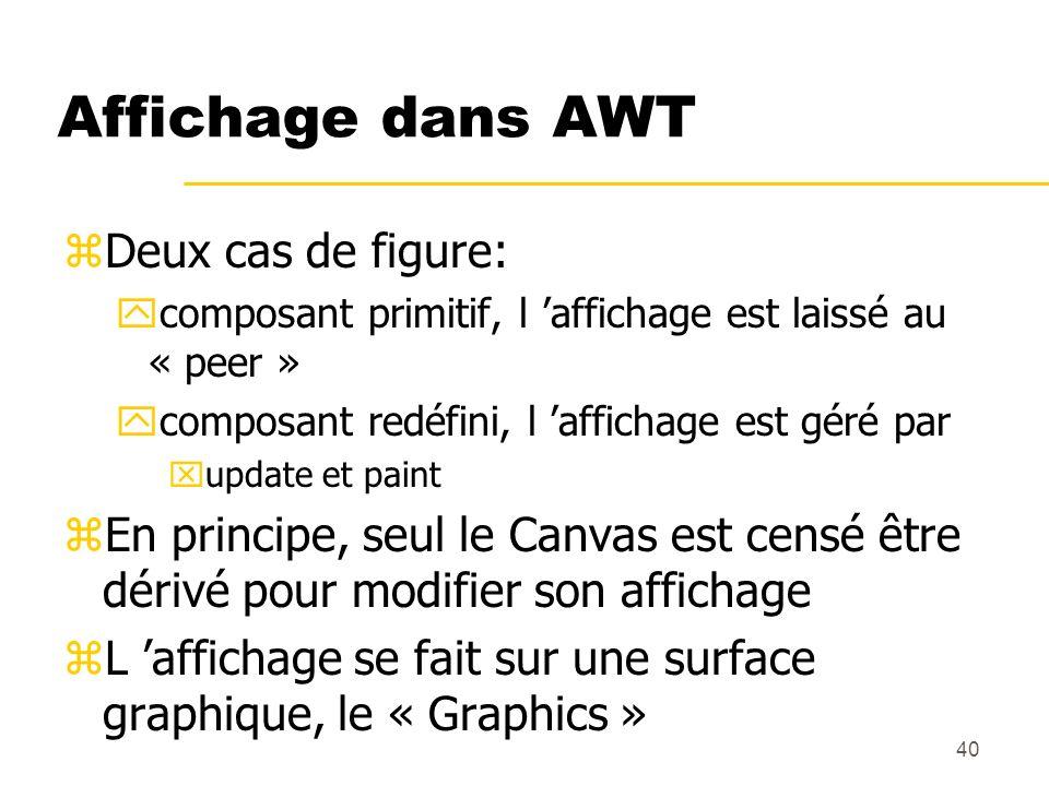 Affichage dans AWT Deux cas de figure: