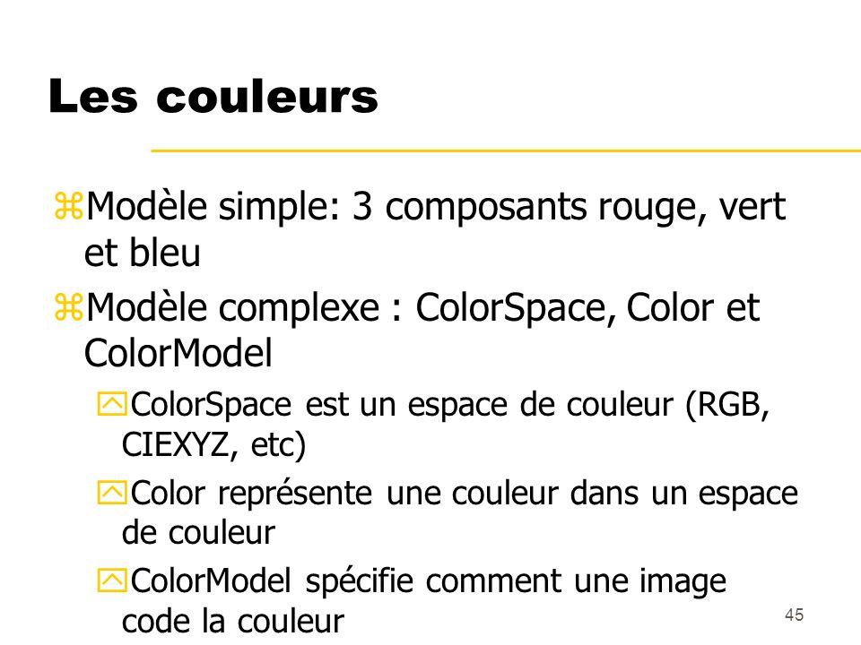 Les couleurs Modèle simple: 3 composants rouge, vert et bleu