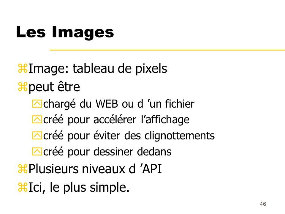 Les Images Image: tableau de pixels peut être Plusieurs niveaux d 'API