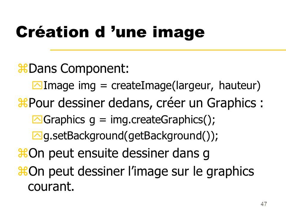 Création d 'une image Dans Component: