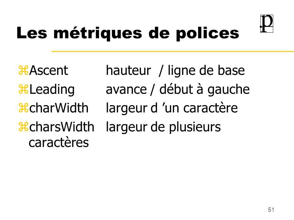 Les métriques de polices