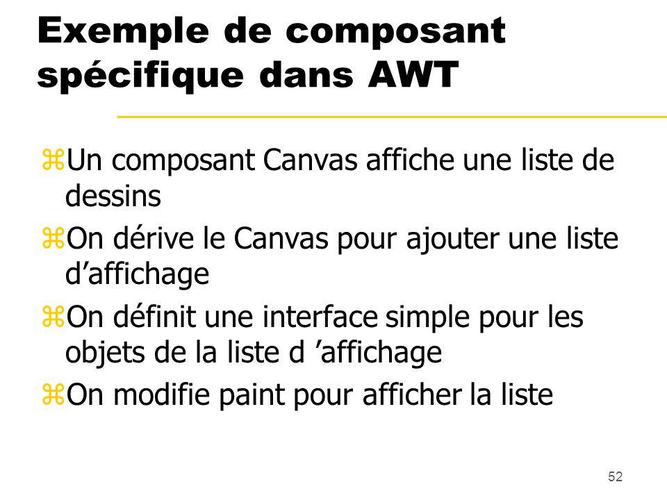 Exemple de composant spécifique dans AWT