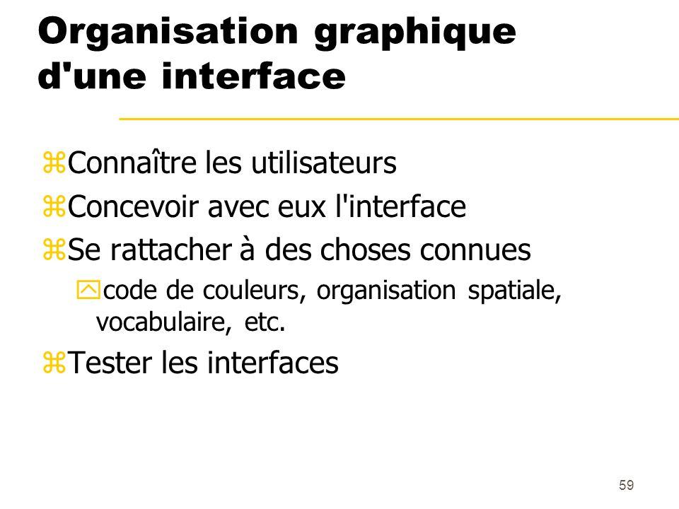 Organisation graphique d une interface