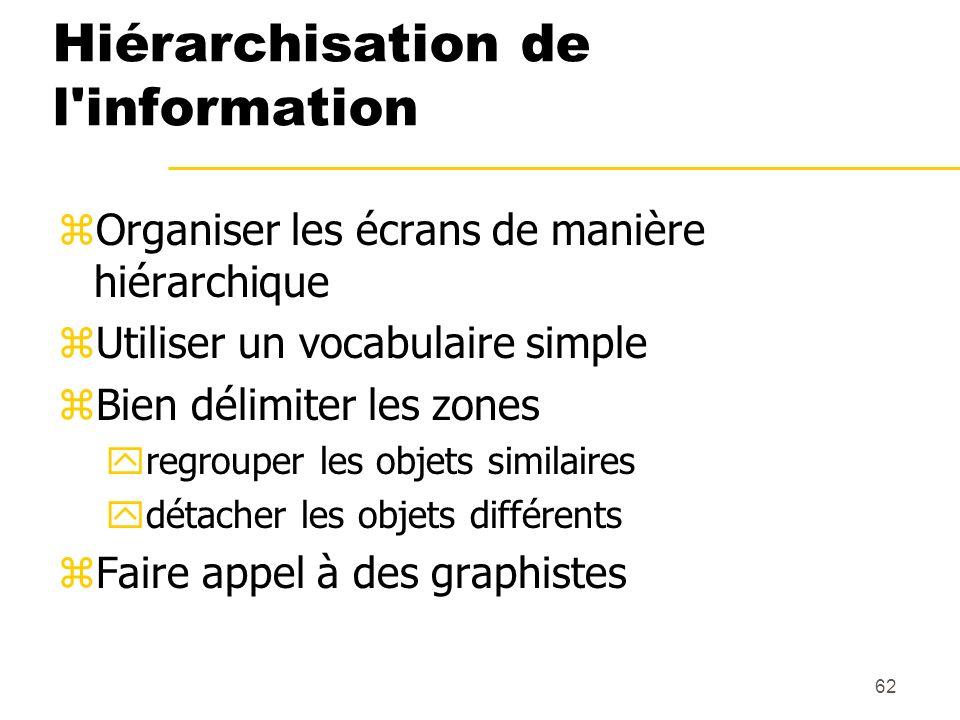 Hiérarchisation de l information