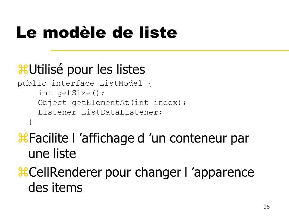 Le modèle de liste Utilisé pour les listes