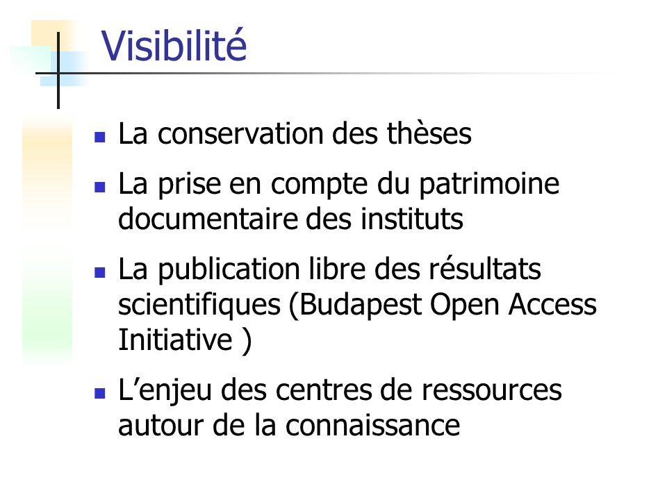 Visibilité La conservation des thèses