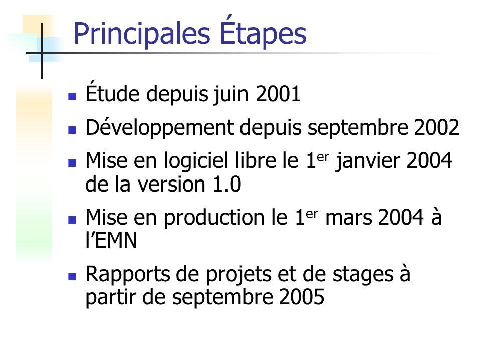 Principales Étapes Étude depuis juin 2001