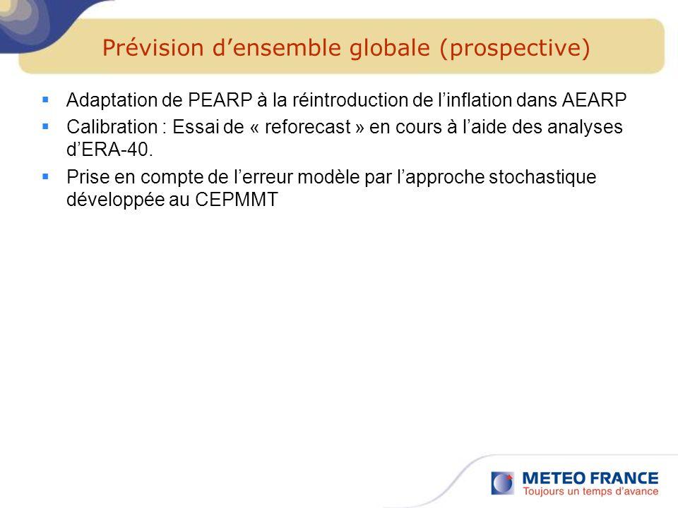 Prévision d'ensemble globale (prospective)