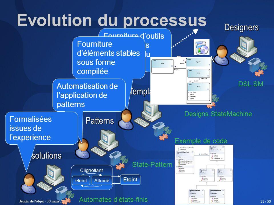 Evolution du processus