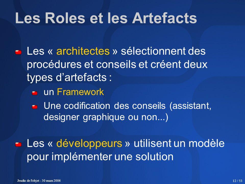 Les Roles et les Artefacts