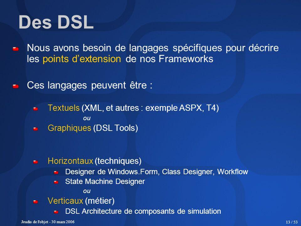 Des DSL Nous avons besoin de langages spécifiques pour décrire les points d'extension de nos Frameworks.