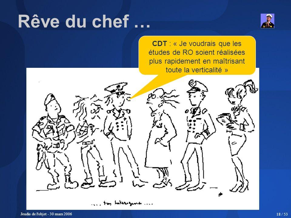 Rêve du chef … CDT : « Je voudrais que les études de RO soient réalisées plus rapidement en maîtrisant toute la verticalité »