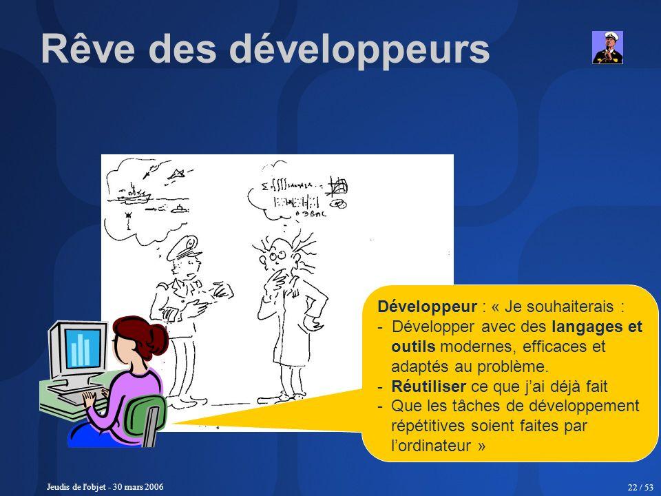 Rêve des développeurs Développeur : « Je souhaiterais :