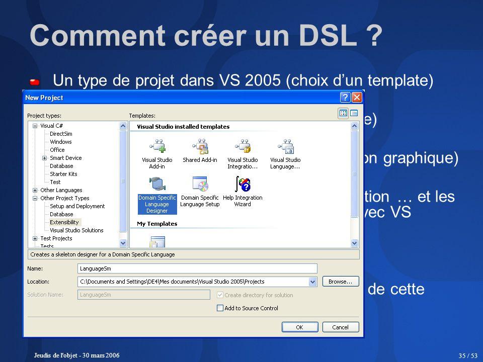Comment créer un DSL Un type de projet dans VS 2005 (choix d'un template) Modification du Domain Model (méta-modèle)