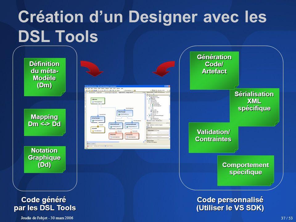 Création d'un Designer avec les DSL Tools